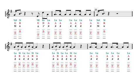 bts dna chords dna bts guitar tab easy music