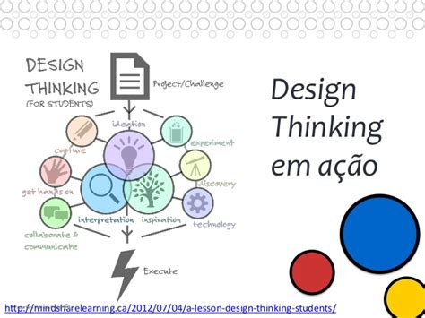 design thinking workshop stanford design thinking storytelling para startups