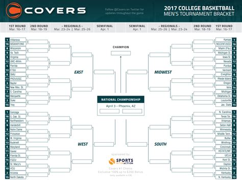printable volleyball bracket 2017 first four ncaa tournament bracket 2017 bing images