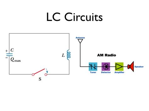 inductors in rl circuits capacitors and inductors rc and rl circuits 28 images rc discharging circuit tutorial rc