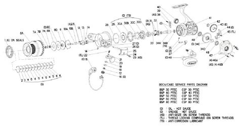 quantum reel parts diagram zebco 33 reel parts diagram zebco free engine image for