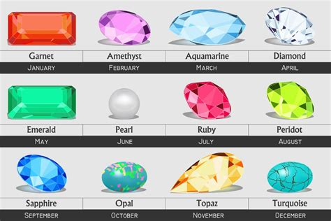 color birthstones what is my birthstone international gem society