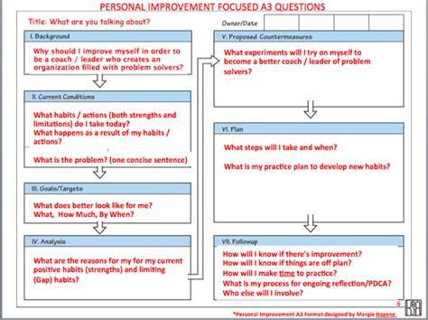 a3 process improvement template coaching for improvement using a3 thinking for personal