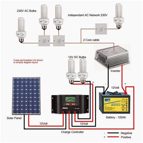 Harga Power Inverter Di Surabaya harga genset inverter harga 11
