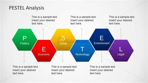 pestel analysis template 5 best images of pestel graphic template powerpoint