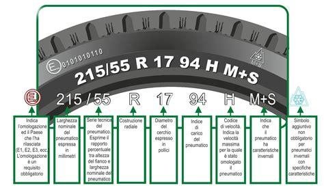 pneumatici invernali test test pneumatici invernali scopri tutti i consigli sulle