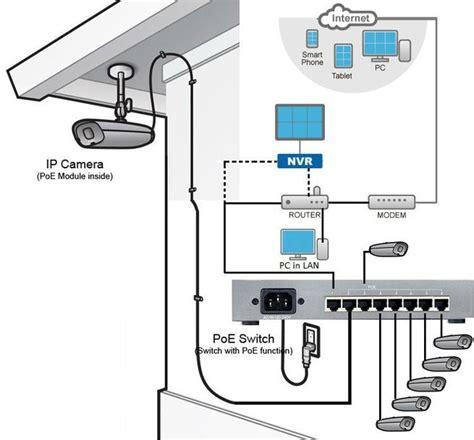 camara poe hikvision 2332 i 3mp outdoor network mini dome ip