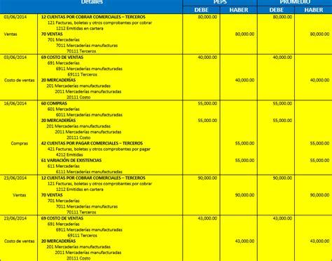 tabla anual impuesto unico 2016 tabla impuesto unico 2016 newhairstylesformen2014 com