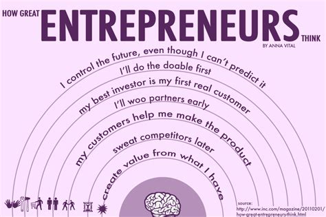 crushing it how great entrepreneurs build their business and influence and how you can books how great entrepreneurs think infographic