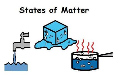 matter and atoms scope and excitement of physics matter and atoms