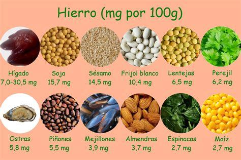 tabla de alimentos ricos en hierro calorias  nutrientes