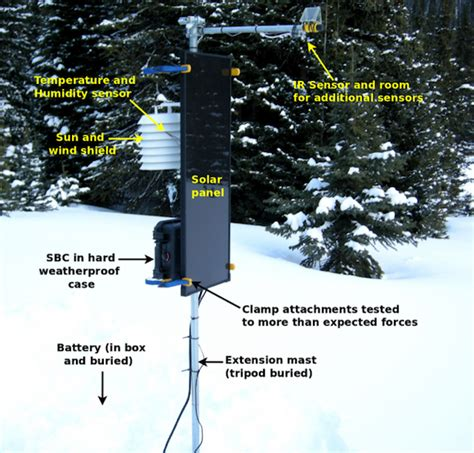 phidgetsbc3 based solar powered weather station embedded lab