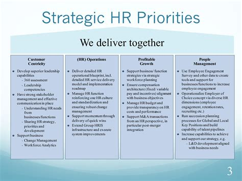 Sample Hr Executive Resume by Doc 490320 Hr Strategy Hr Strategy And Hr Planning Hrm