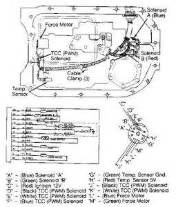 chevy 1500 transmission 60e wiring diagram get free image about wiring diagram