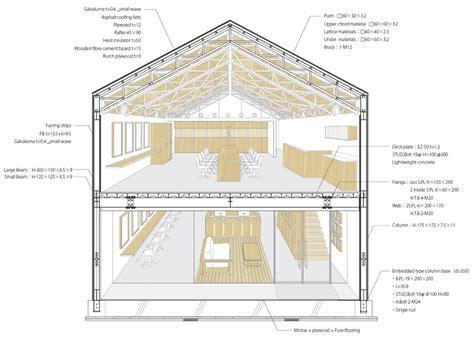 www floor plan design com 심플 박공지붕 헤어샵 ryo matsui architects hairdo salon