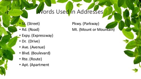 abbreviations and guidelines