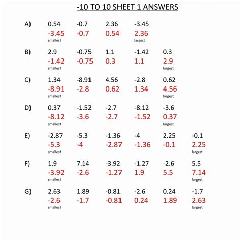 rounding significant figures worksheet worksheets for all