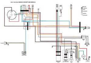 controlls harley wiring harness diagram wiring diagrams