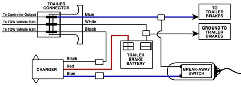 impulse trailer brake controller wiring diagram electric trailer brake wiring schematic pictures wiring