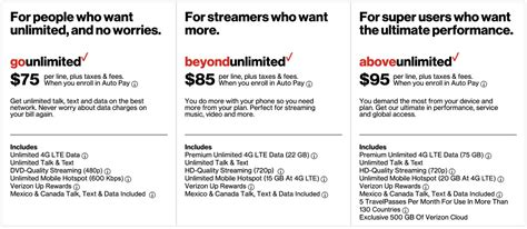 unlimited data plans are a mess here s how to the
