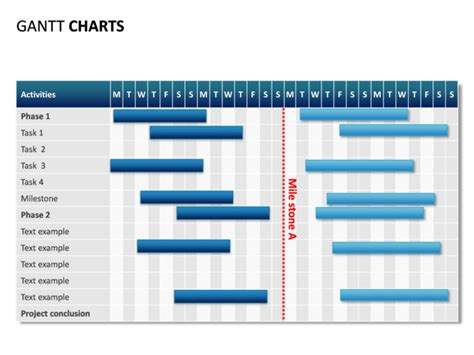 Powerpoint Slide Gantt Chart 28 Days 1 Milestone Gantt Chart For Powerpoint Presentation