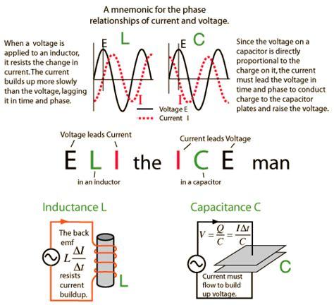 inductive reactance hyperphysics electrical factoids page 2 electrician talk professional electrical contractors forum