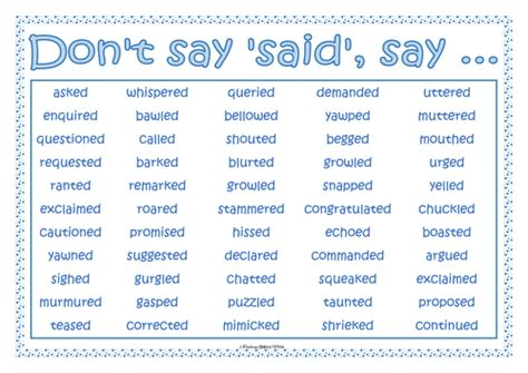 words to replace said word mat by elasticbandy uk