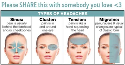 Why Do You Get Headaches When You Detox by If You Get One Of These 6 Headaches Eliminate The