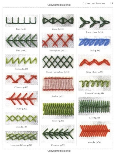 types of pattern pdf different types hand embroidery stitches embroidery