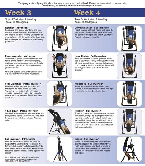 inversion table therapy routine 30 day teeter inversion table program