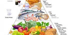 the mediterranean diet illinois manufacturers association