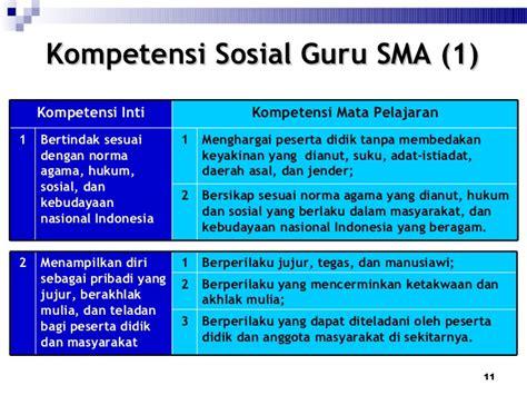 format 1 hasil evaluasi diri terhadap kompetensi guru 4 permendiknas 16 tahun 2007 18022008 komp guru