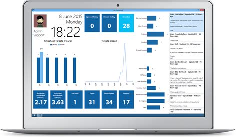 it help desk software dashboards help desk software nethelpdesk
