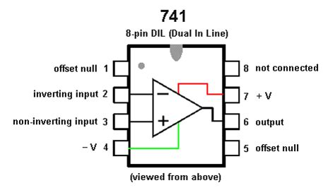 rails layout null the op amp