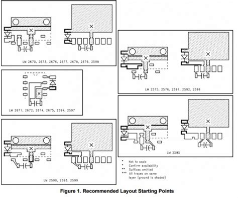 Pcb Design Application Note | app note simple switcher pcb layout guidelines