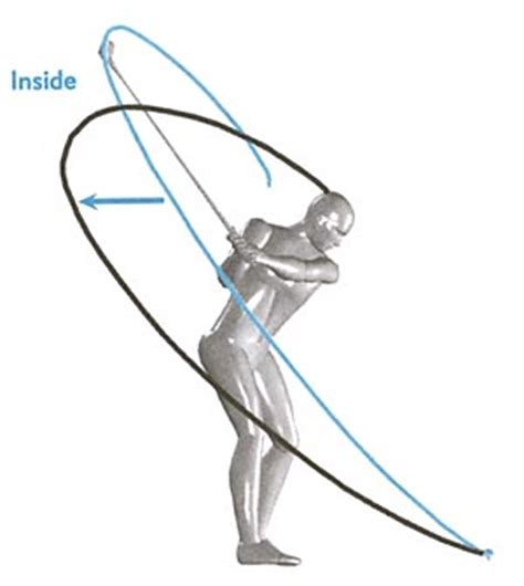 golf swing club head path backswing