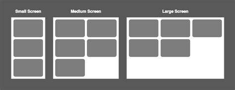 grid layout using flexbox css gridとflexboxで驚くほど簡単にレスポンシブレイアウトを実装する方法 wpj