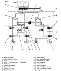 Brake Line Diagram For 2000 Suburban Looking For Brake Diagram From Master Cylinder Back To Abs