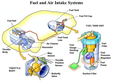 Cars That Need The Least Maintenance by Blackstone Auto Repair Fuel Systems