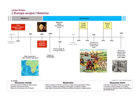anno di nascita vasco la storia in un click storia moderna