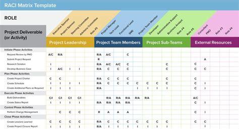 raci matrix template project management templates