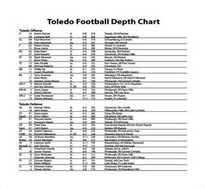 Free Football Depth Chart Template by Printable Football Depth Chart Template Printable