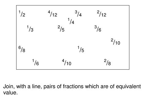 diagram 4th grade fractions easy equivalent fractions worksheet year 6 goodsnyc