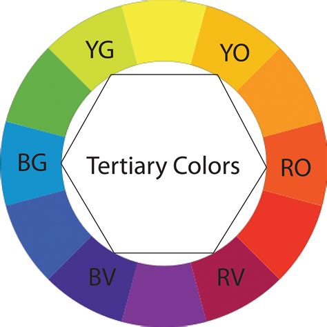 what is tertiary colors digeny design basics color theory
