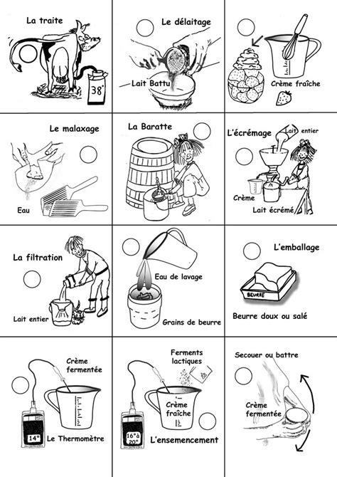 diagramme de fabrication du sucre blanc 1000 images about classes vertes 224 la ferme on