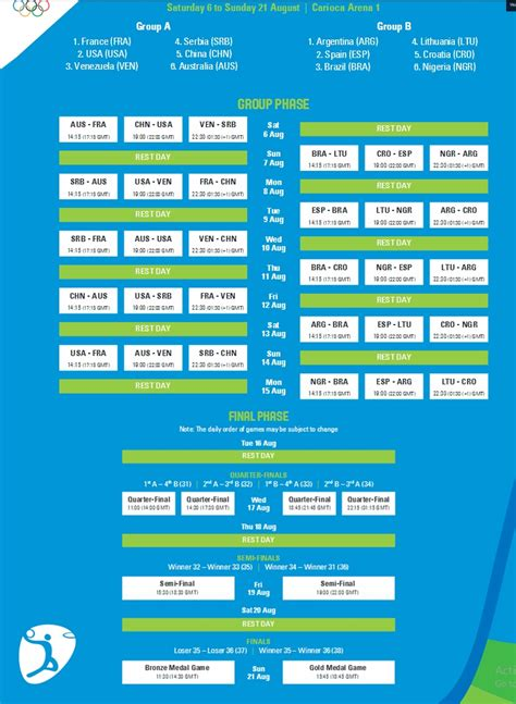 winter olympics schedule 2016 rio olympics 2016 basketball schedule olympics live