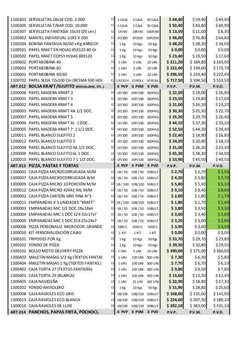 lista de beneficiarios conafor 2016 lista de precios de los productos usana autos post