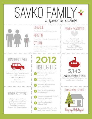 family year in review card template crafting play year in review infographic