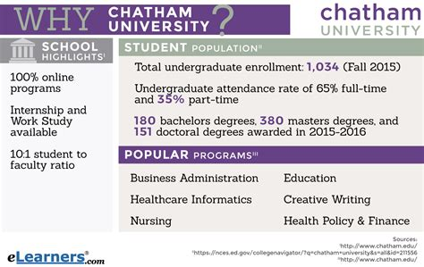 Chatham Mba Ranking by Essay Writing Help Writing Tips Tricks And