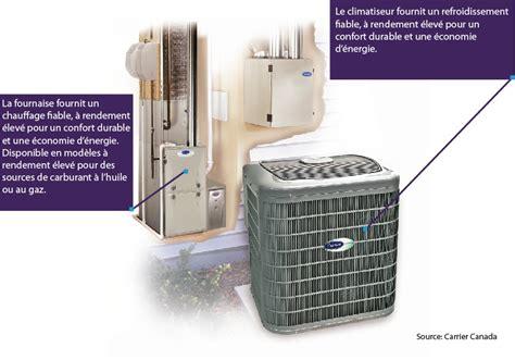 clim pour maison 1459 climatisation centrale maison ventana